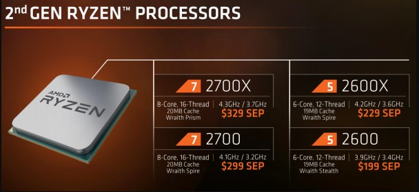 The Leak of Upcoming AMD Ryzen's 2 CPUs is now out of ASRock