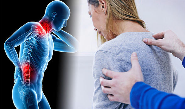 Fibromyalgia Signs - How to Manage and Relieve those symptoms