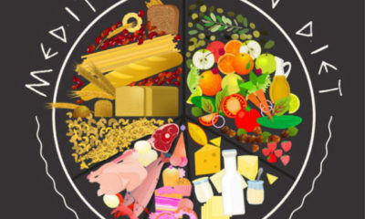 What is the Mediterranean Diet? - Easy Eat Well Guide for Beginners