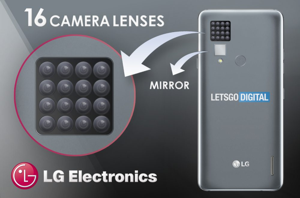 LG files a patent for a smartphone with 16 camera lenses