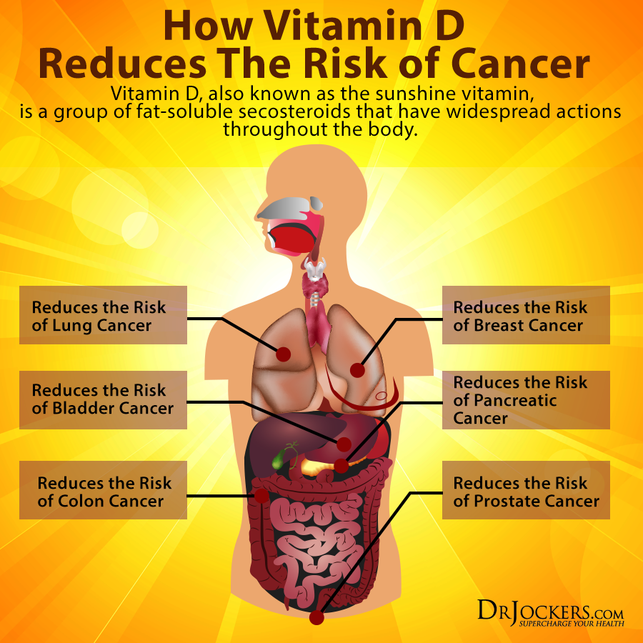 Cancer News: Vitamin D