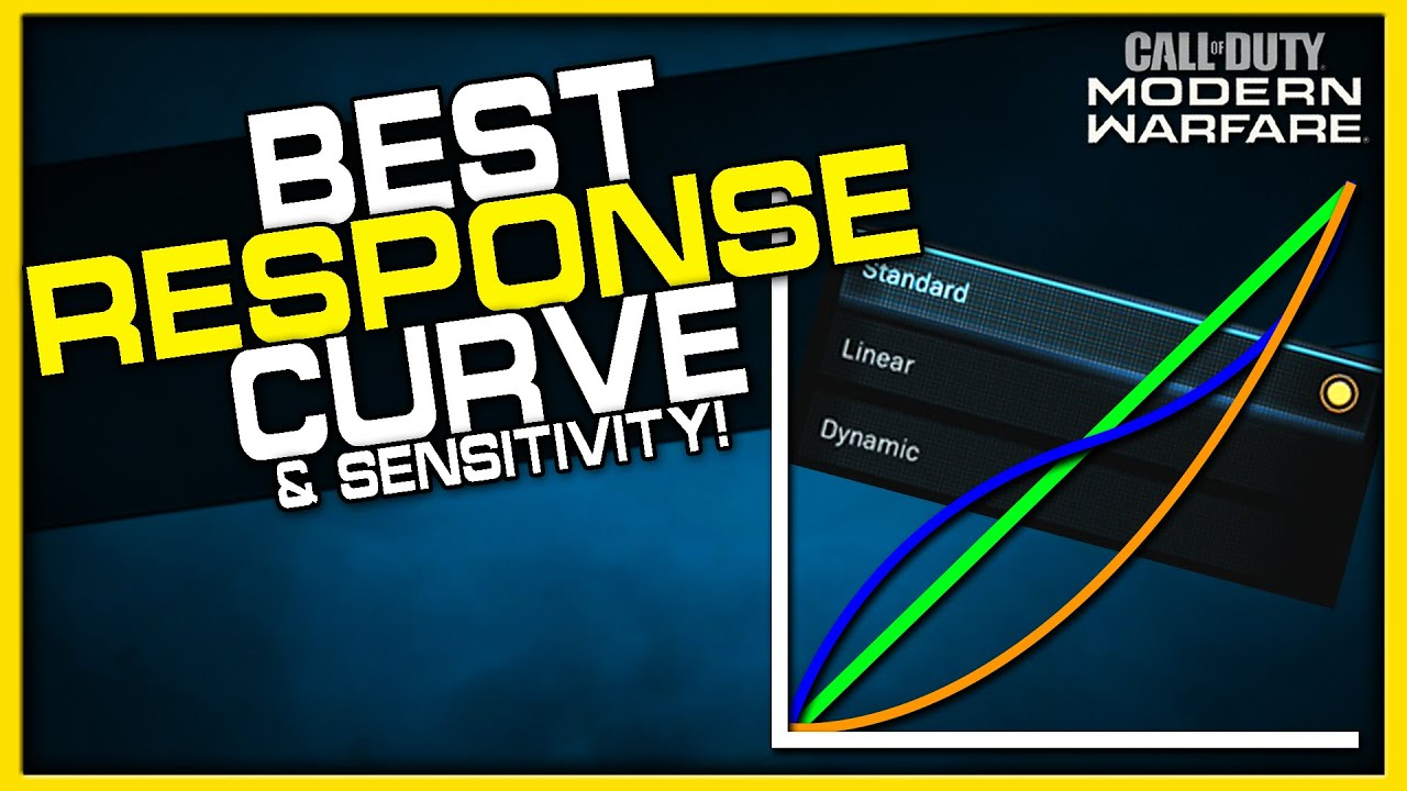 Aim Response Curve Type