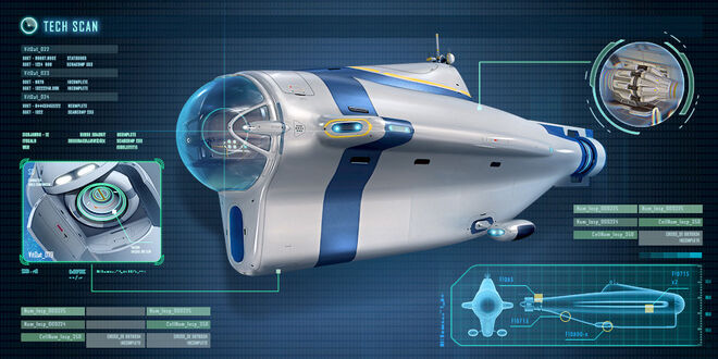 Subnautica Cyclops Controls