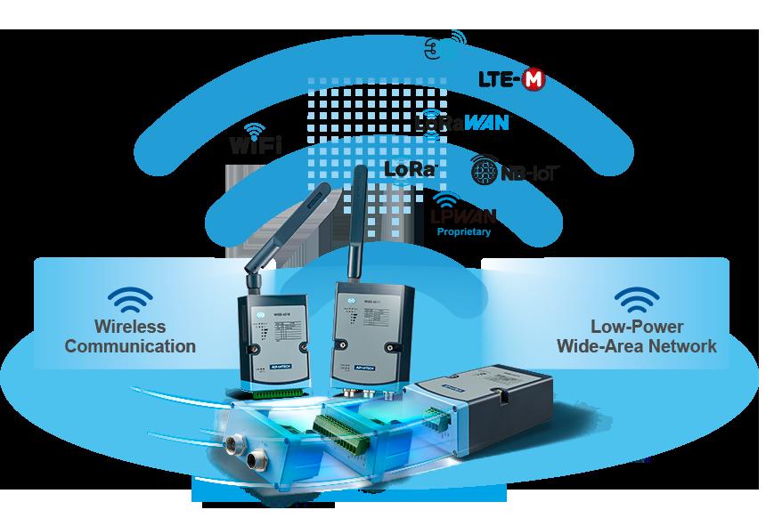 Industrial Wireless Network