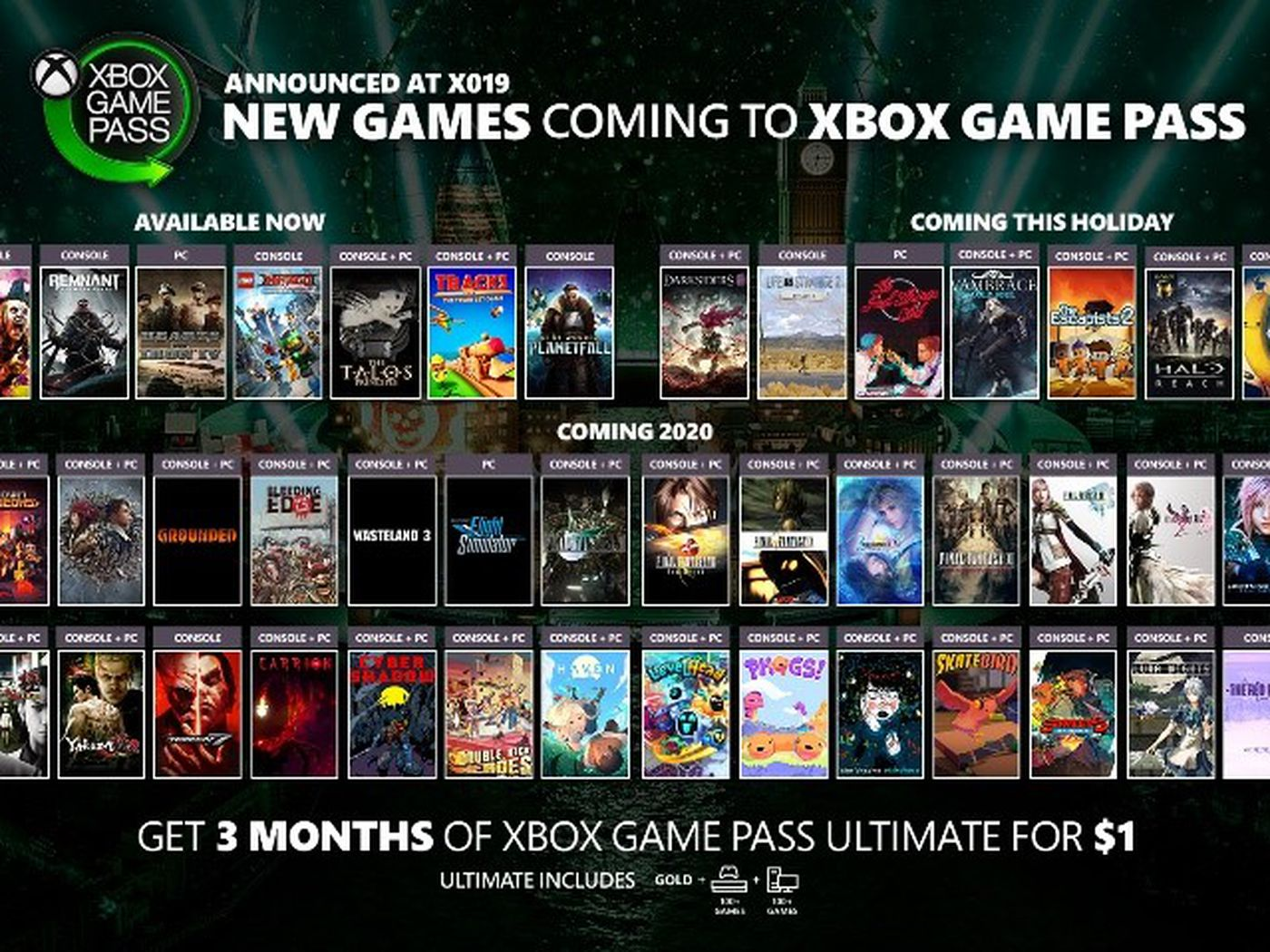 New Xbox Game Pass Game